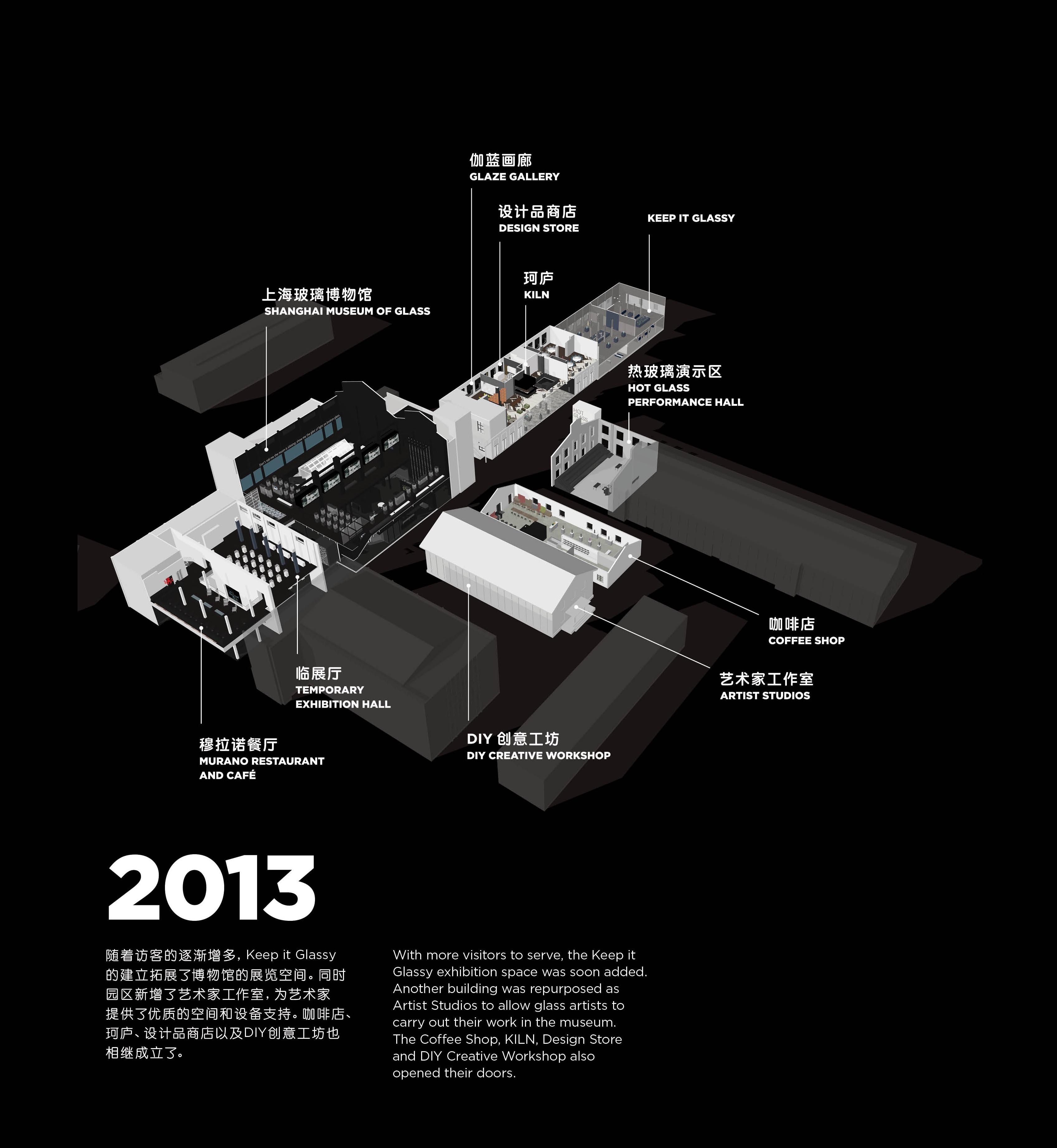 SHMOG – H8 Park Timeline 2013