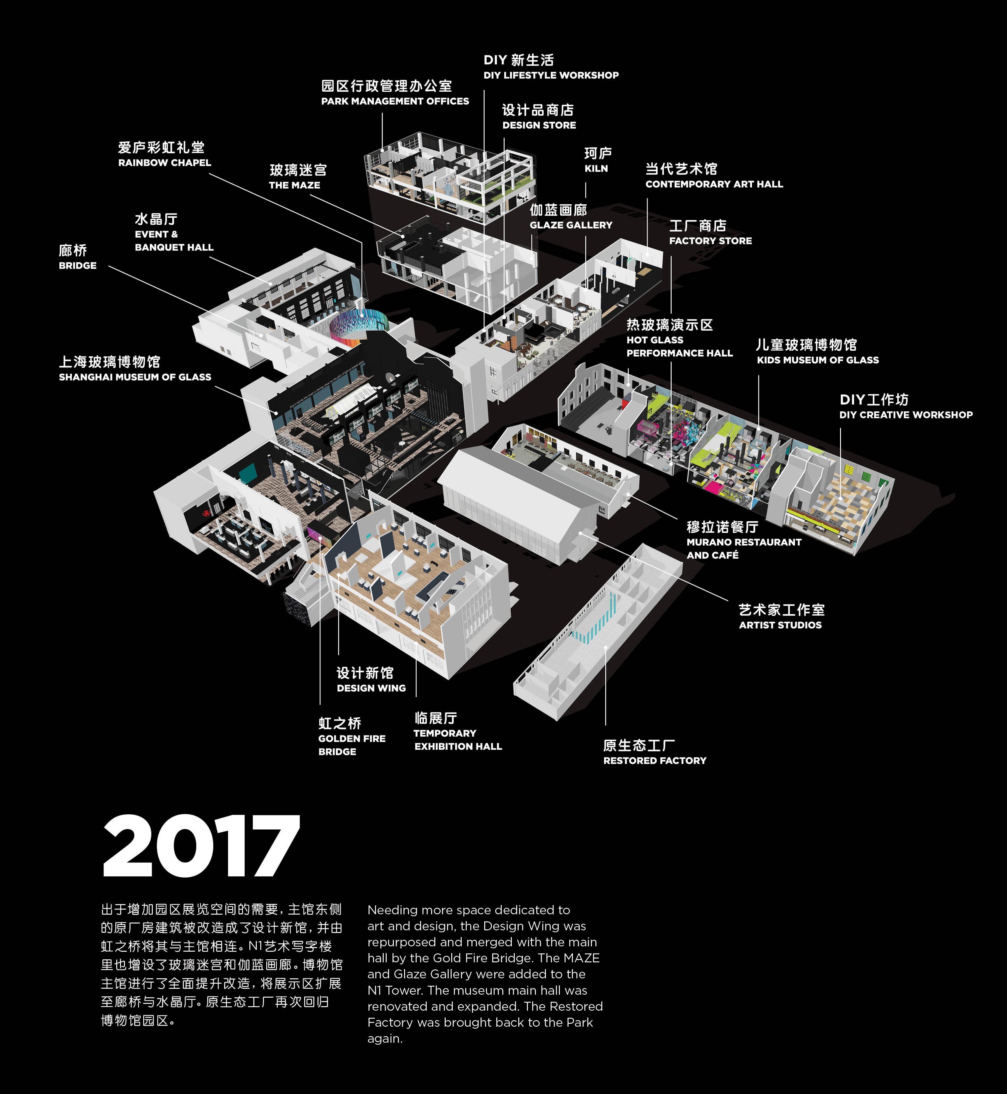 SHMOG – H8 Park Timeline 2017